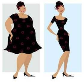 Sindrome del peso fluttuante cos'è e quali le conseguenze sullo stato di salute